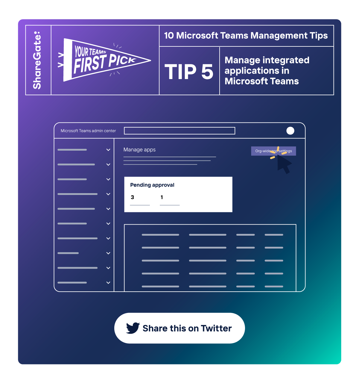 Illustrated infographic showing tip #5: Manage integrated applications in Microsoft Teams.